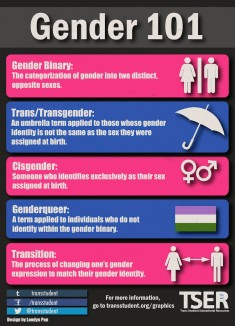 gender101low